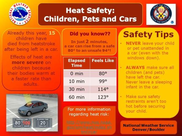 NWS_heat-safety-children-pets-2014-960x720